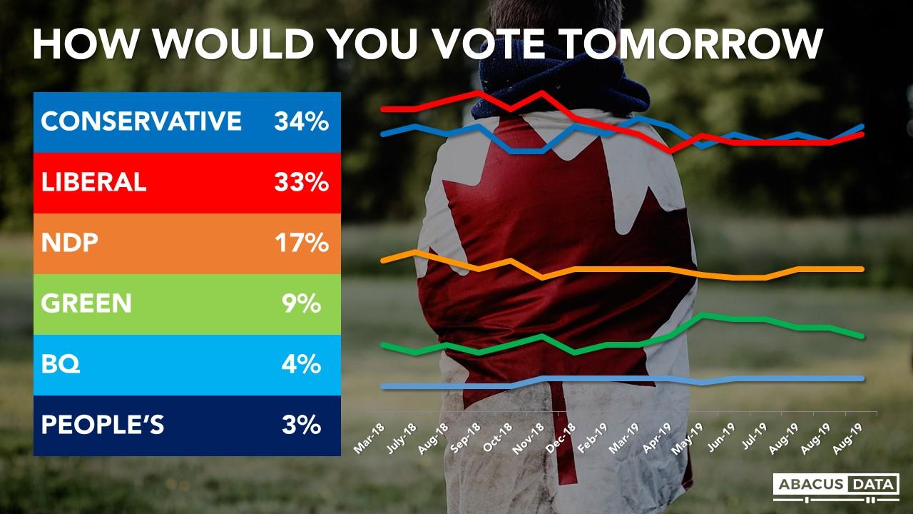 canada election - photo #41